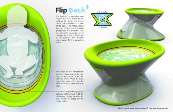 Flip Bath
